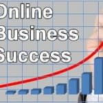 Successful Online Business = Product Quality + Audience Growth